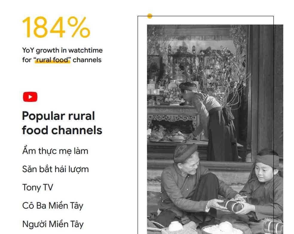 google report vietnam search for tomorrow 2020 abcdigi