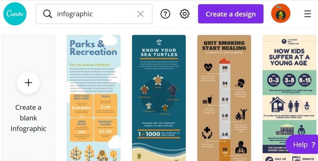 Các mẫu infographic miễn phí từ Canva