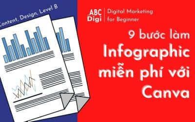 9 bước làm Infographic Đơn Giản & Miễn Phí với Canva